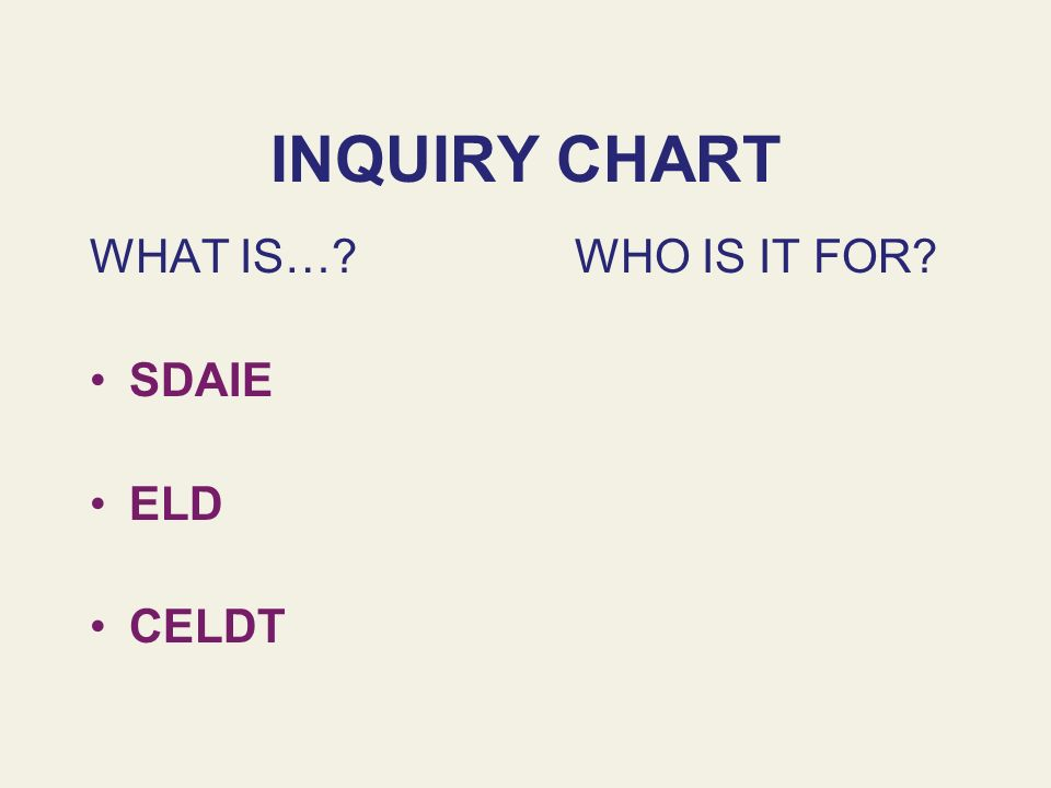 INQUIRY CHART WHAT IS…? WHO IS IT FOR? SDAIE ELD CELDT