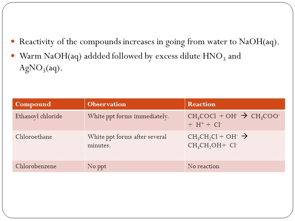 Reactivity of the compounds increases in going from water to NaOH(aq). Warm NaOH(aq) addded followed by excess dilute HNO 3 and AgNO 3 (aq). CompoundO