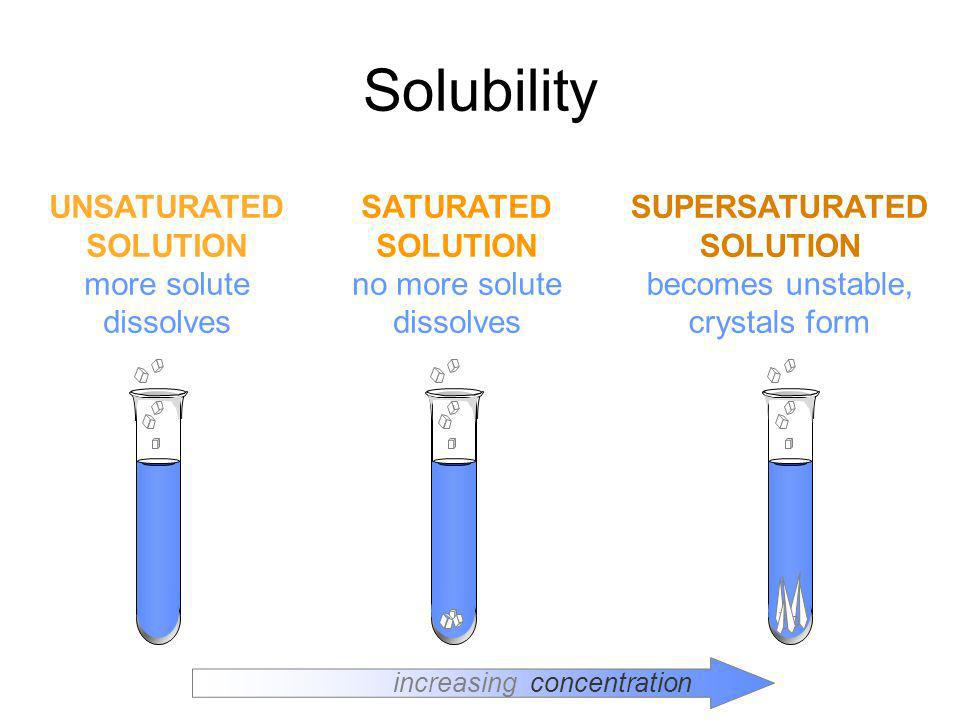 Hydrogen Bonding Intermolecular forces of attraction between molecules Bonds exist within molecules Zumdahl, Zumdahl, DeCoste, World of Chemistry 2002, page 442