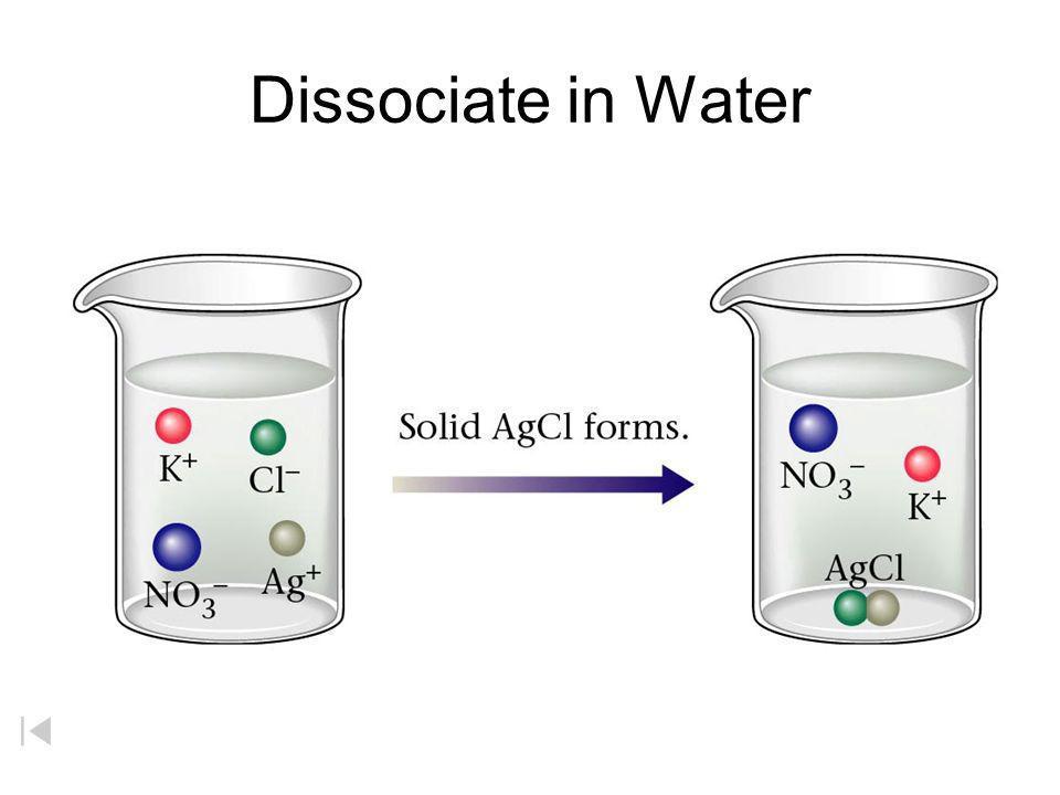 Dissociate in Water