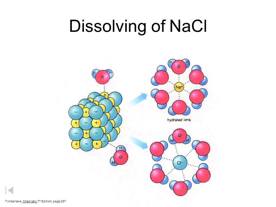 Dissolving of NaCl Timberlake, Chemistry 7 th Edition, page 287