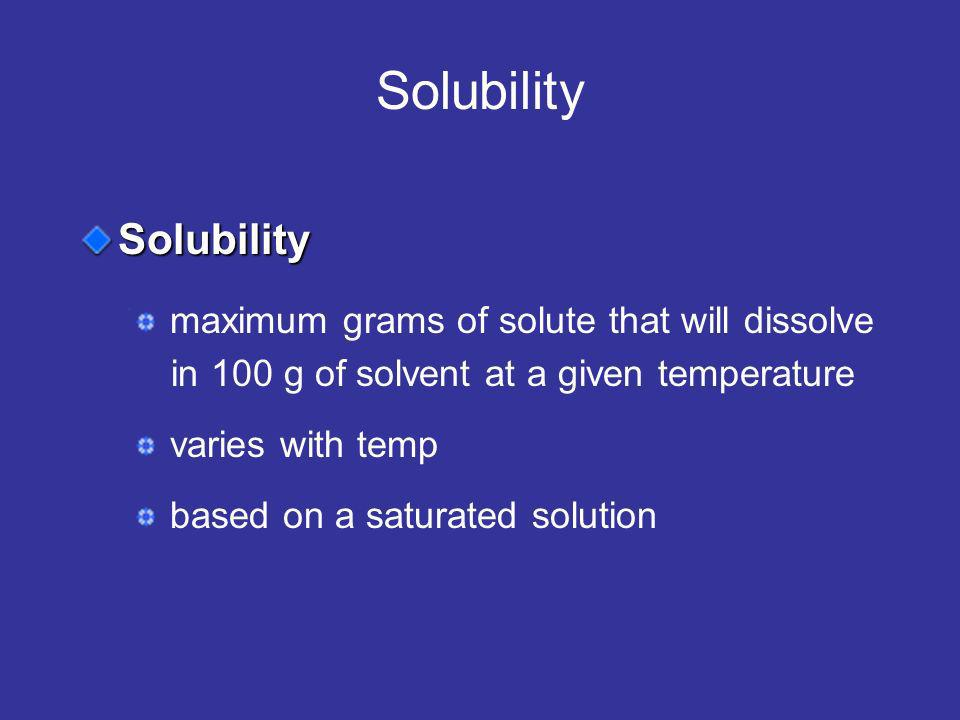 Solubility Solubility maximum grams of solute that will dissolve in 100 g of solvent at a given temperature varies with temp based on a saturated solu