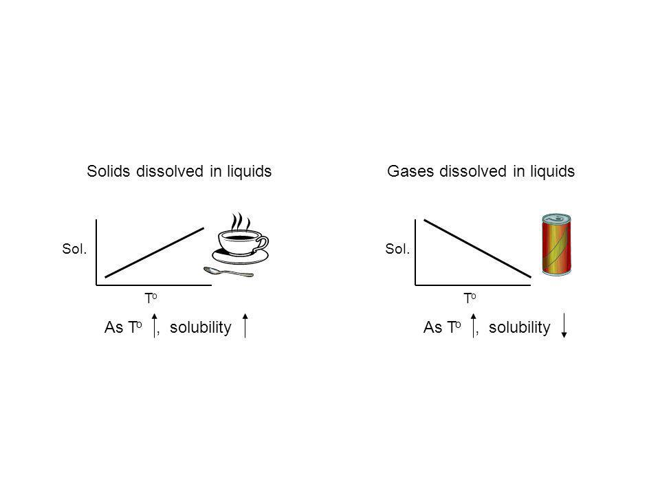 Net flow of solvent Net Solvent Flow Dilute solution Concentrated solution Solute particleSolvent particle Ralph A.