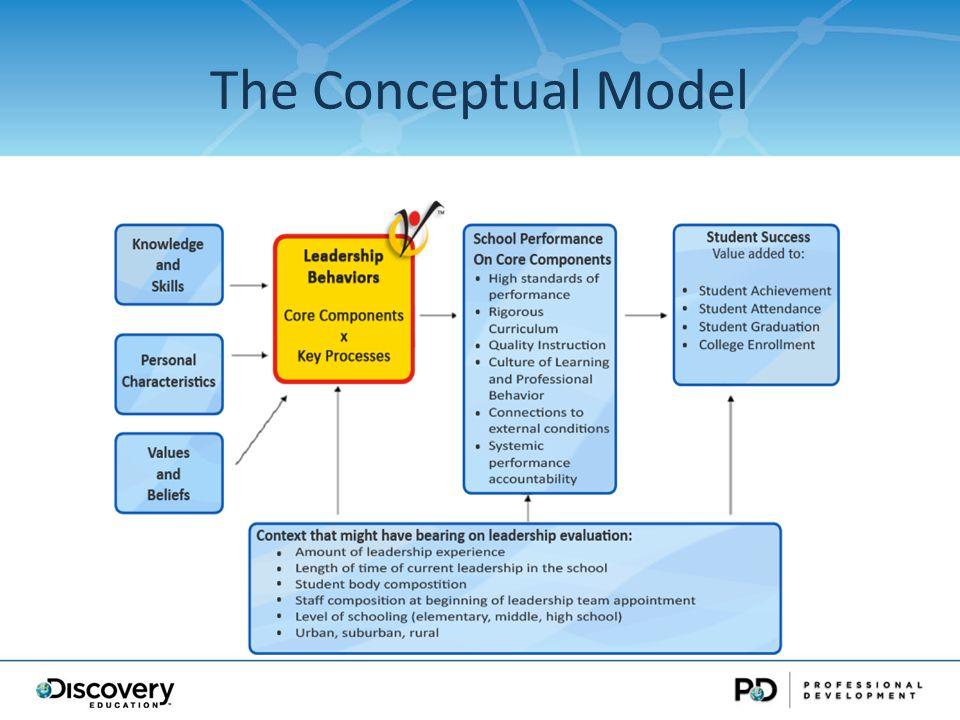 Performance Level Descriptors Distinguished Proficient Basic Below basic 50% identified as Proficient or Distinguished