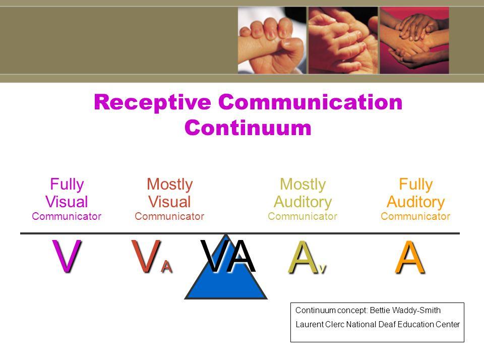Fully Visual Communicator Mostly Auditory Communicator Mostly Visual Communicator Fully Auditory Communicator V VAVAVAVAVA AvAvAvAvA Receptive Communi