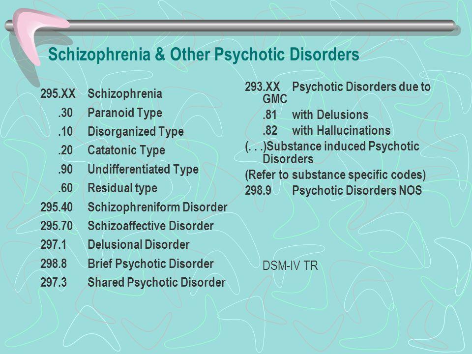 Schizophrenia & Other Psychotic Disorders 295.XXSchizophrenia.30Paranoid Type.10Disorganized Type.20Catatonic Type.90Undifferentiated Type.60Residual