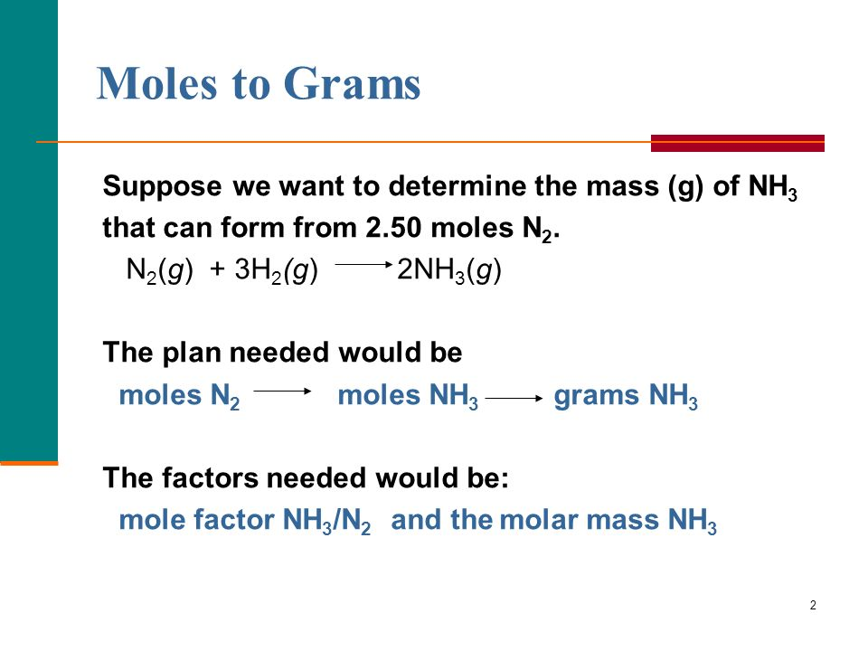 2 Moles to Grams Suppose we want to determine the mass (g) of NH 3 that can form from 2.50 moles N 2. N 2 (g) + 3H 2 (g) 2NH 3 (g) The plan needed wou