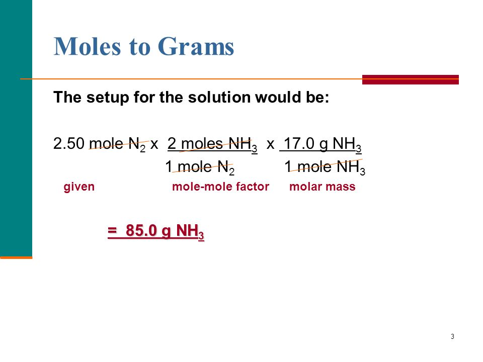 3 Moles to Grams The setup for the solution would be: 2.50 mole N 2 x 2 moles NH 3 x 17.0 g NH 3 1 mole N 2 1 mole NH 3 given mole-mole factor molar m