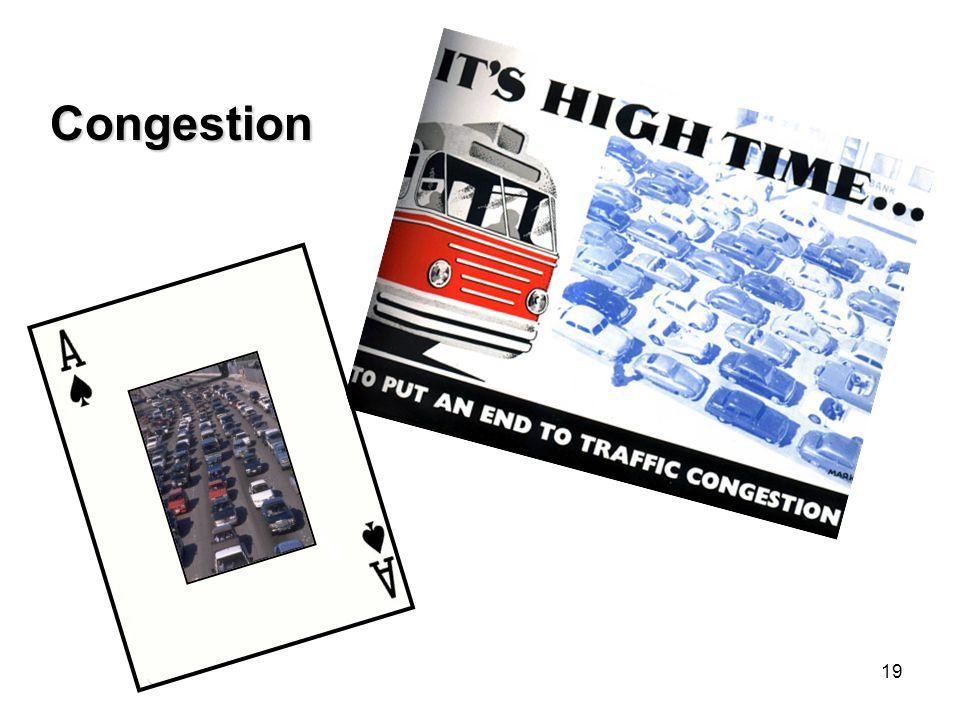 19 Congestion