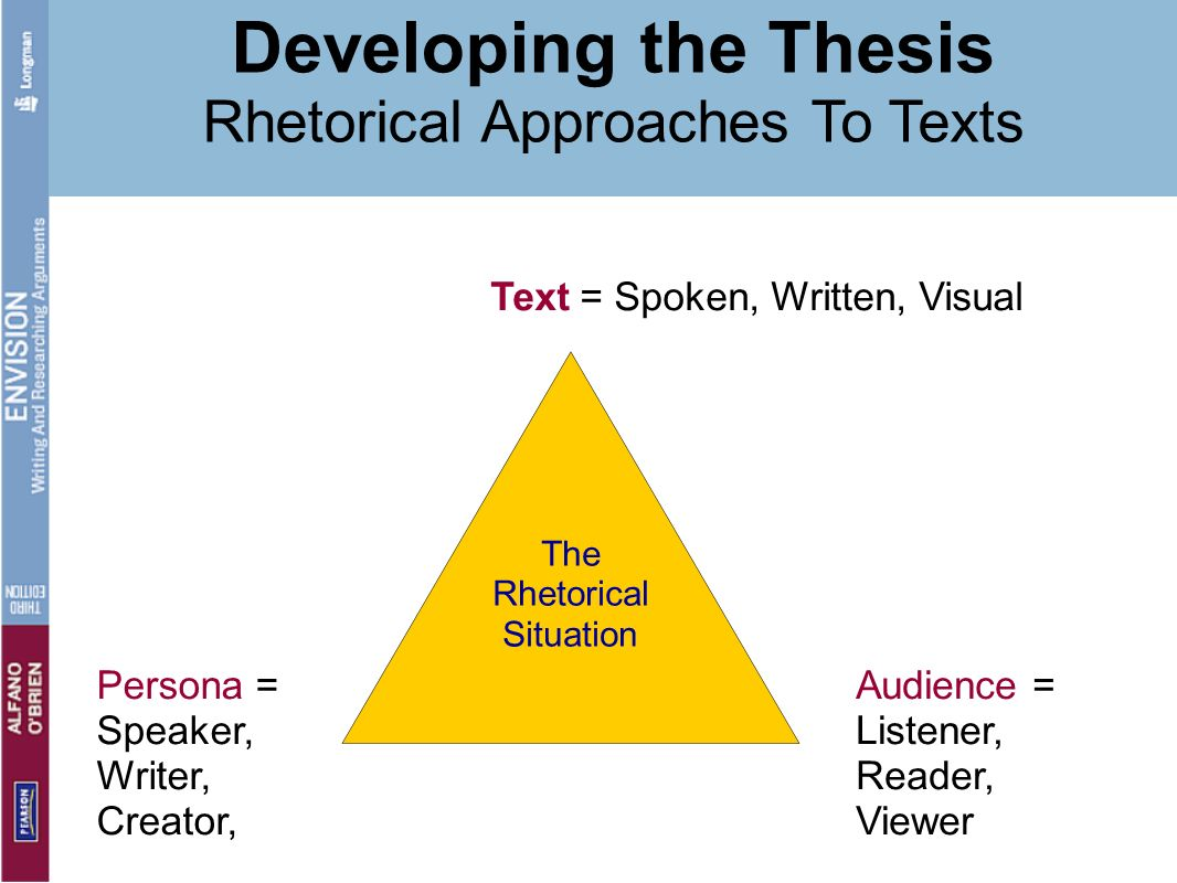 Text = Spoken, Written, Visual Audience = Listener, Reader, Viewer Persona = Speaker, Writer, Creator, Developing the Thesis Rhetorical Approaches To