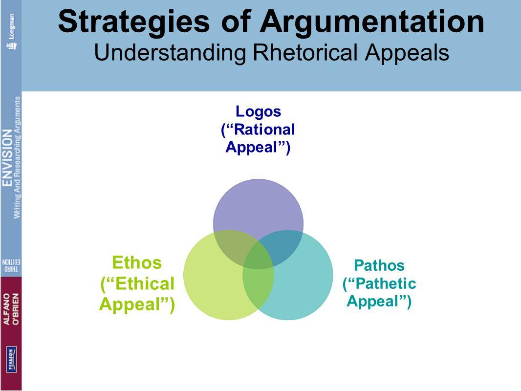 Strategies of Argumentation Understanding Rhetorical Appeals Logos (Rational Appeal) Pathos (Pathetic Appeal) Ethos (Ethical Appeal)