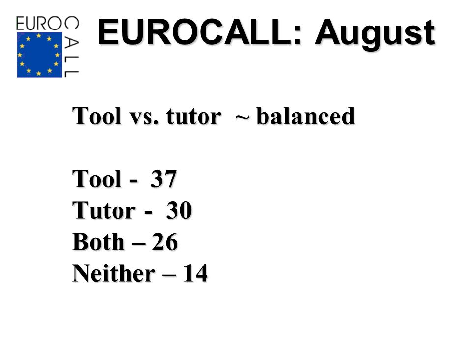 EUROCALL: August Tool vs. tutor ~ balanced Tool - 37 Tutor -30 Both – 26 Neither – 14