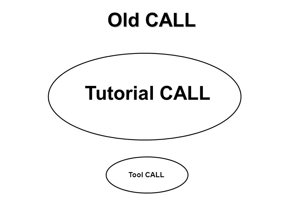 Old CALL Tutorial CALL Tool CALL