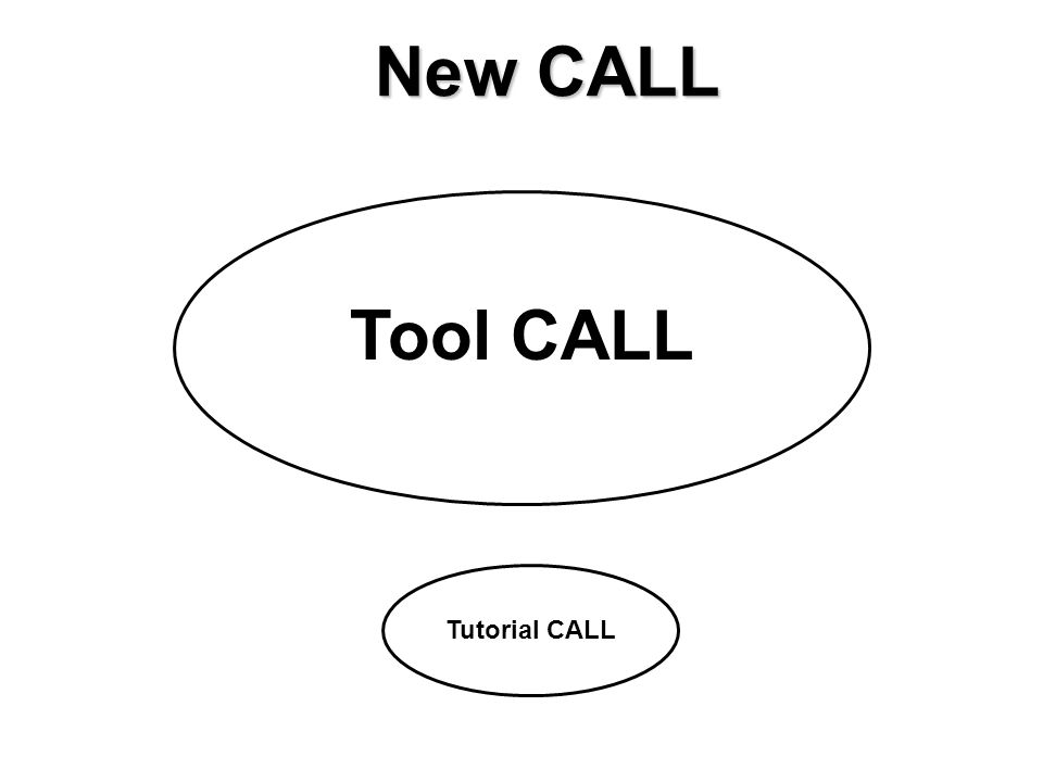 New CALL Tool CALL Tutorial CALL