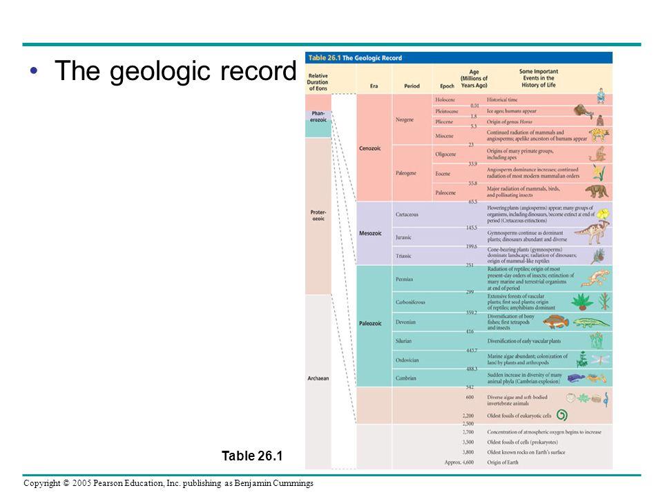 Copyright © 2005 Pearson Education, Inc. publishing as Benjamin Cummings The geologic record Table 26.1