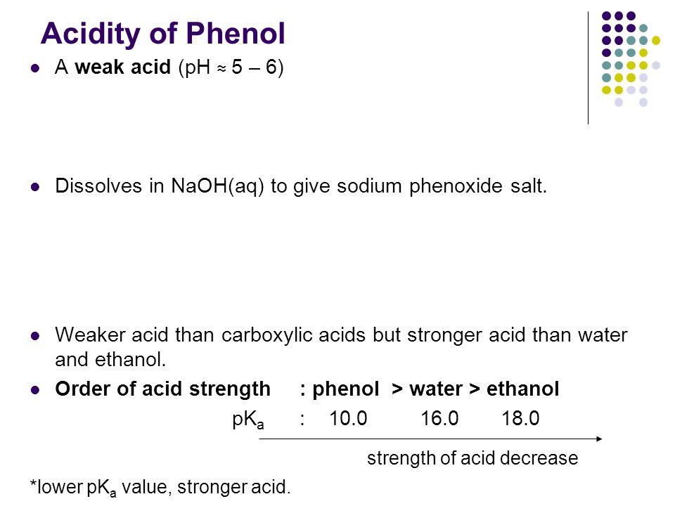 Acidity of Phenol A weak acid (pH 5 – 6) Dissolves in NaOH(aq) to give sodium phenoxide salt. Weaker acid than carboxylic acids but stronger acid than