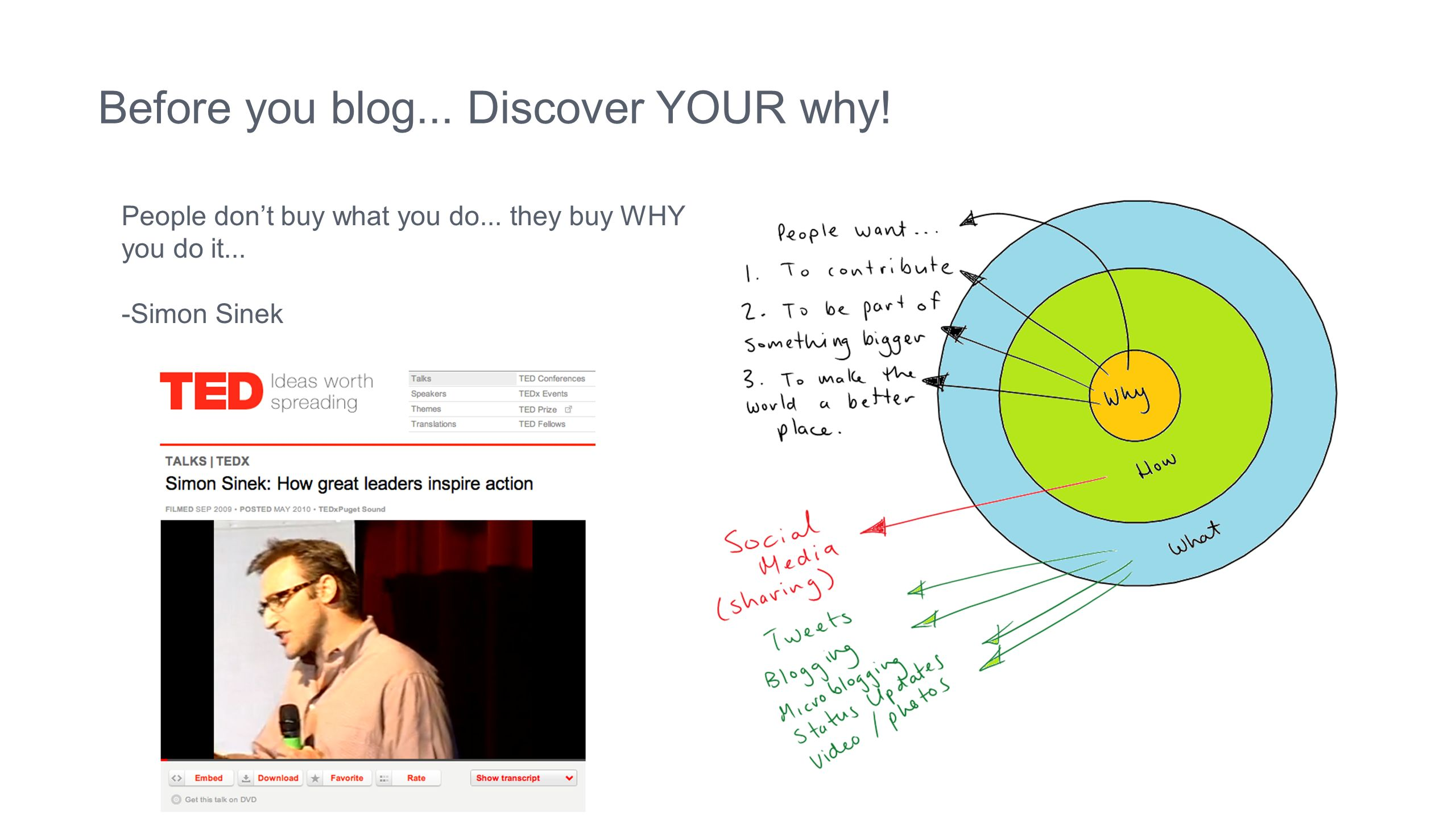 Before you blog... Discover YOUR why! People dont buy what you do... they buy WHY you do it... -Simon Sinek