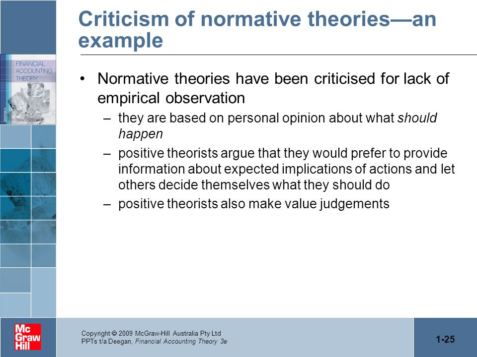 1-25 Copyright 2009 McGraw-Hill Australia Pty Ltd PPTs t/a Deegan, Financial Accounting Theory 3e Criticism of normative theoriesan example Normative