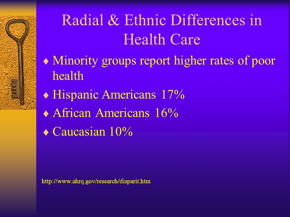 Radial & Ethnic Differences in Health Care Minority groups report higher rates of poor health Hispanic Americans 17% African Americans 16% Caucasian 10% http://www.ahrq.gov/research/disparit.htm