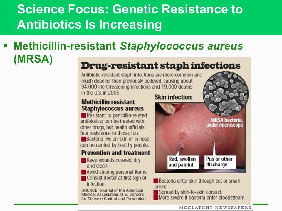 Science Focus: Genetic Resistance to Antibiotics Is Increasing Methicillin-resistant Staphylococcus aureus (MRSA)