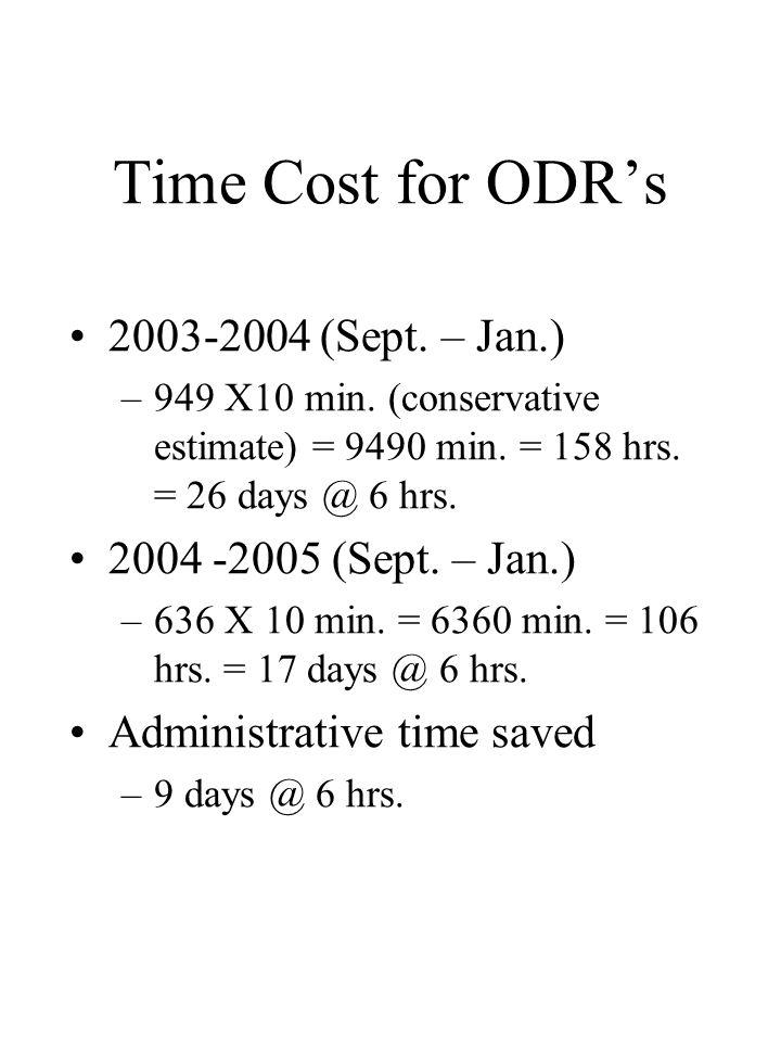 Time Cost for ODRs 2003-2004 (Sept. – Jan.) –949 X10 min. (conservative estimate) = 9490 min. = 158 hrs. = 26 days @ 6 hrs. 2004 -2005 (Sept. – Jan.)
