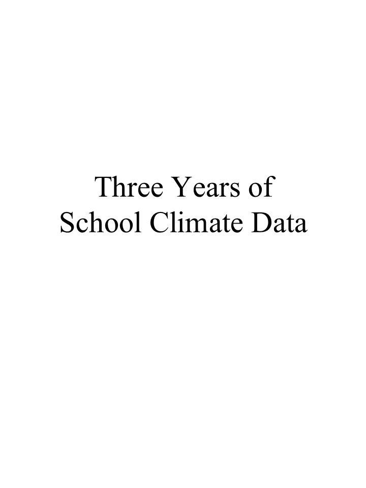 Three Years of School Climate Data
