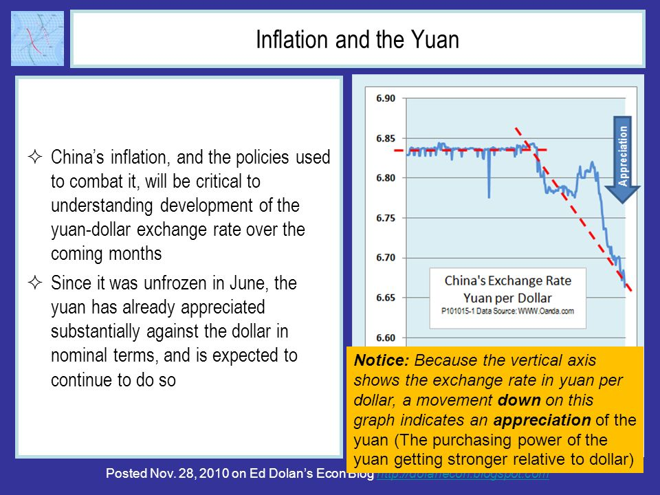 Watch the real exchange rate, not the nominal rate.
