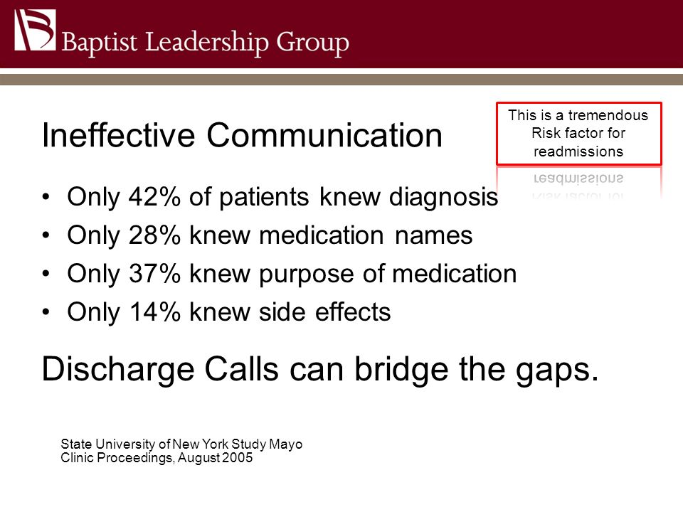 Ineffective Communication Only 42% of patients knew diagnosis Only 28% knew medication names Only 37% knew purpose of medication Only 14% knew side ef