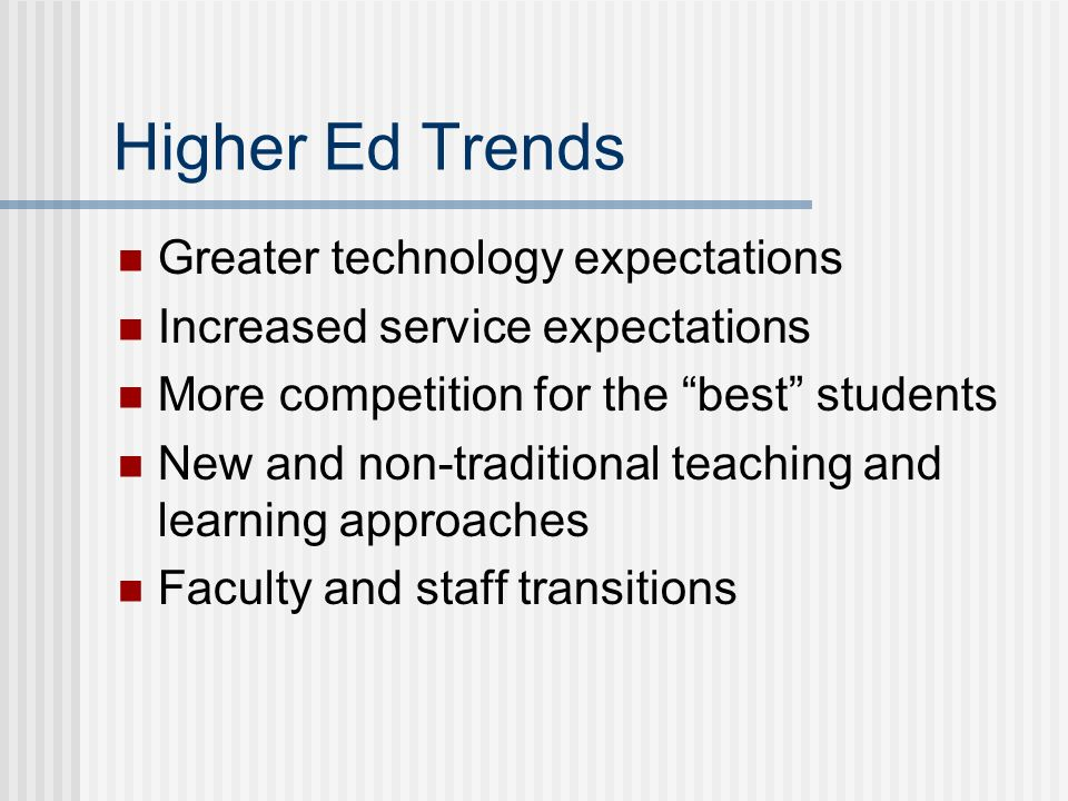 Higher Ed Trends Greater technology expectations Increased service expectations More competition for the best students New and non-traditional teachin