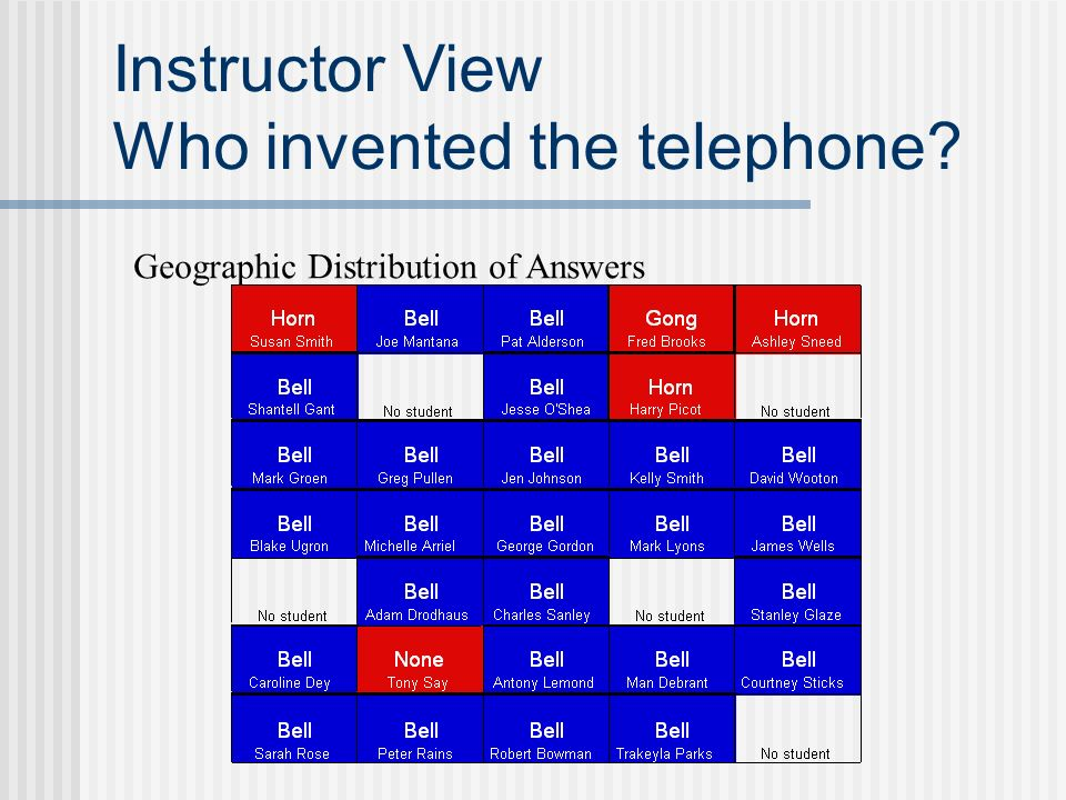 Geographic Distribution of Answers