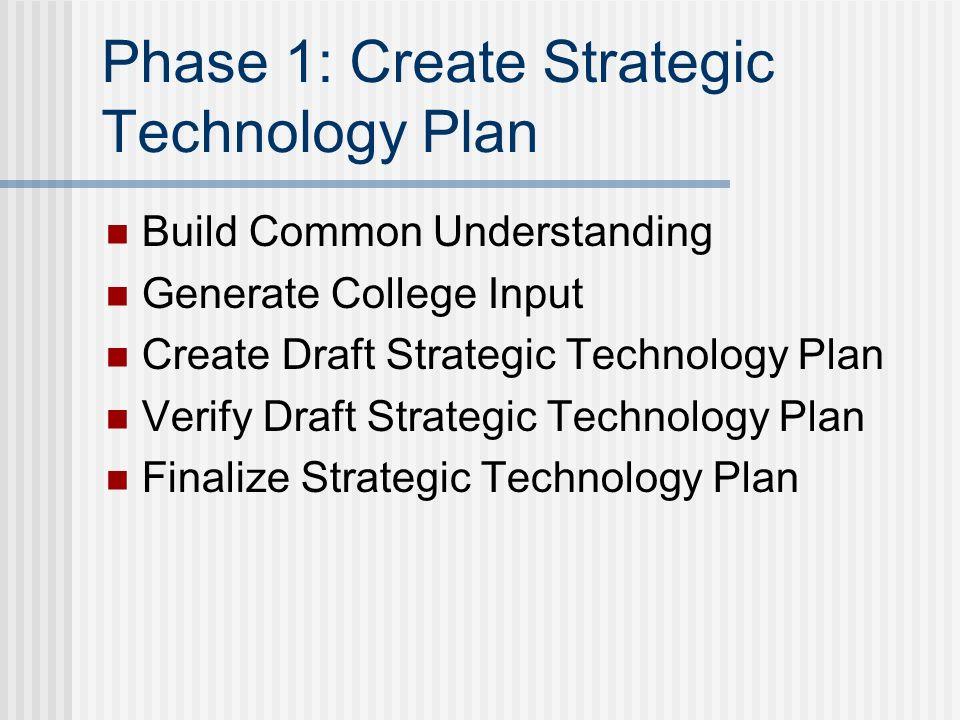 Phase 1: Create Strategic Technology Plan Build Common Understanding Generate College Input Create Draft Strategic Technology Plan Verify Draft Strate