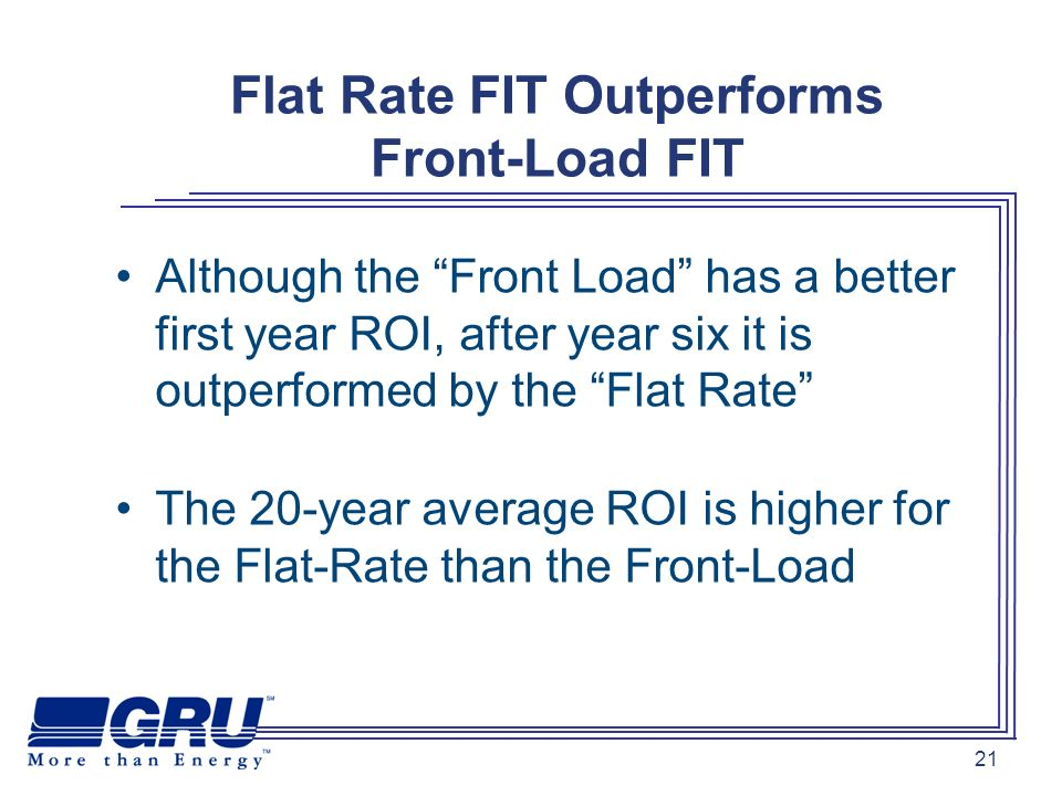 21 Flat Rate FIT Outperforms Front-Load FIT Although the Front Load has a better first year ROI, after year six it is outperformed by the Flat Rate The 20-year average ROI is higher for the Flat-Rate than the Front-Load