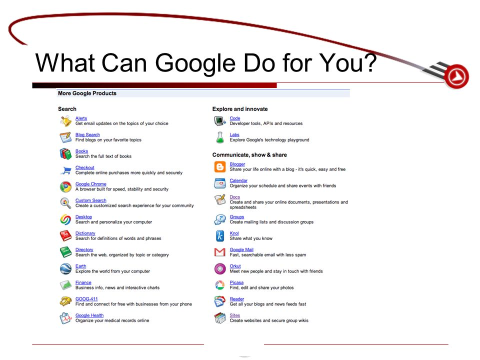 What Can Google Do for You