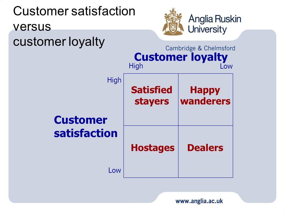 Customer satisfaction versus customer loyalty Customer loyalty Customer satisfaction High Low High Low Satisfied stayers Happy wanderers Hostages Deal