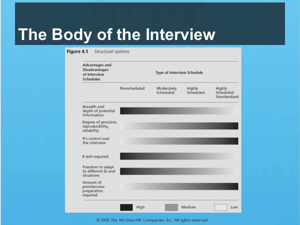 © 2009 The McGraw-Hill Companies, Inc. All rights reserved. The Body of the Interview