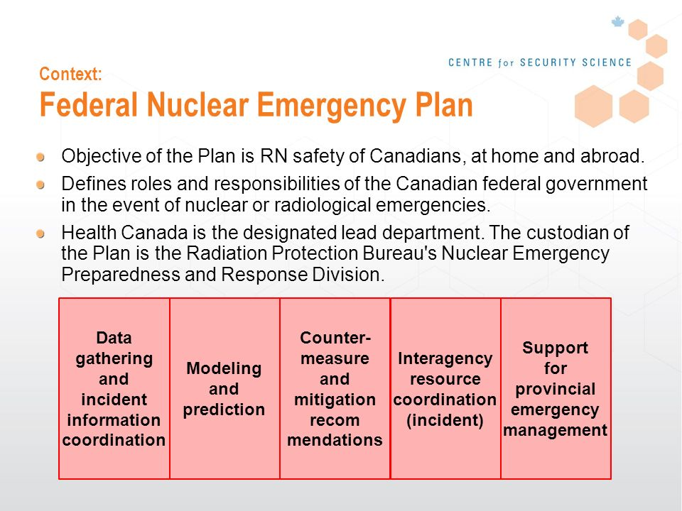Context: Federal Nuclear Emergency Plan Objective of the Plan is RN safety of Canadians, at home and abroad.