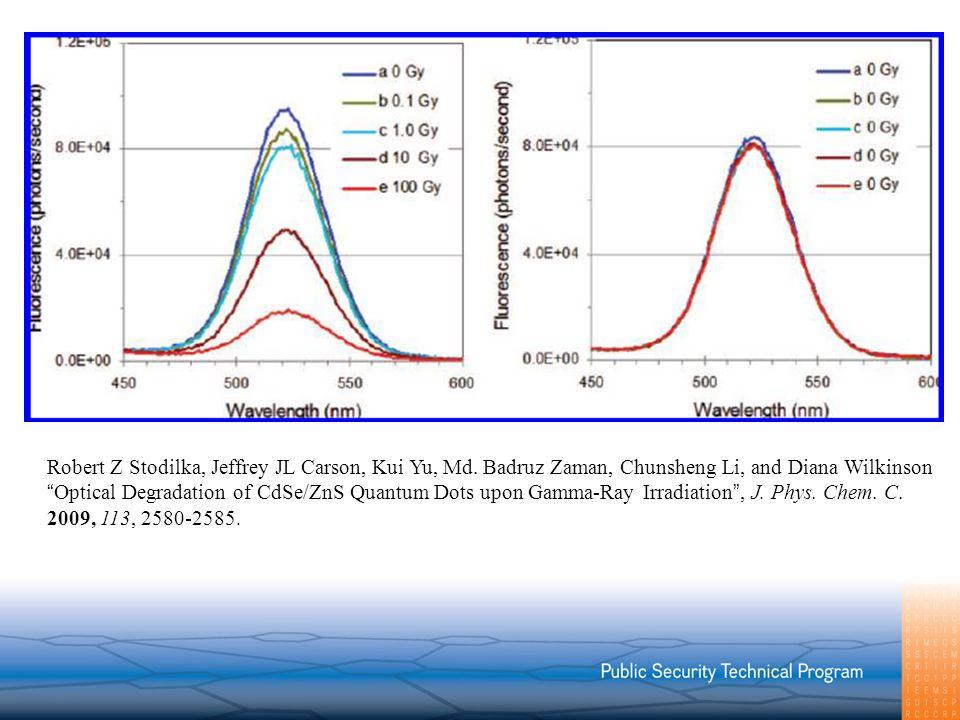 A Robert Z Stodilka, Jeffrey JL Carson, Kui Yu, Md. Badruz Zaman, Chunsheng Li, and Diana Wilkinson Optical Degradation of CdSe/ZnS Quantum Dots upon