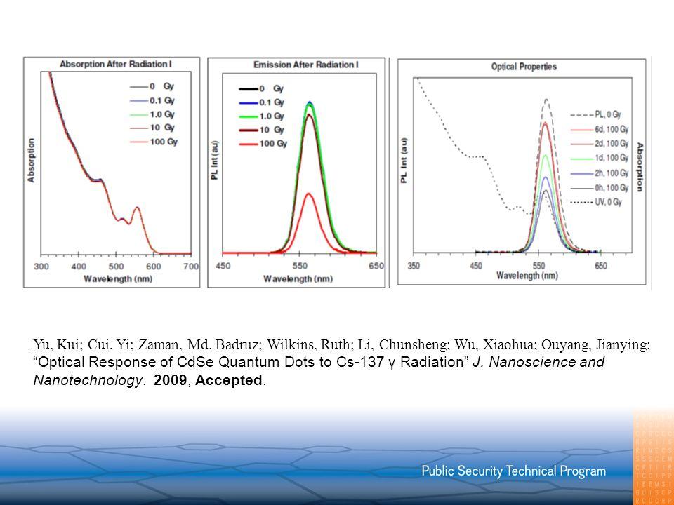 Yu, Kui; Cui, Yi; Zaman, Md. Badruz; Wilkins, Ruth; Li, Chunsheng; Wu, Xiaohua; Ouyang, Jianying; Optical Response of CdSe Quantum Dots to Cs-137 γ Ra