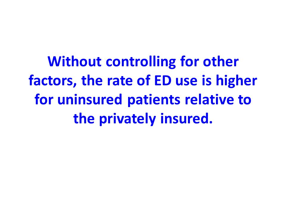 Without controlling for other factors, the rate of ED use is higher for uninsured patients relative to the privately insured.