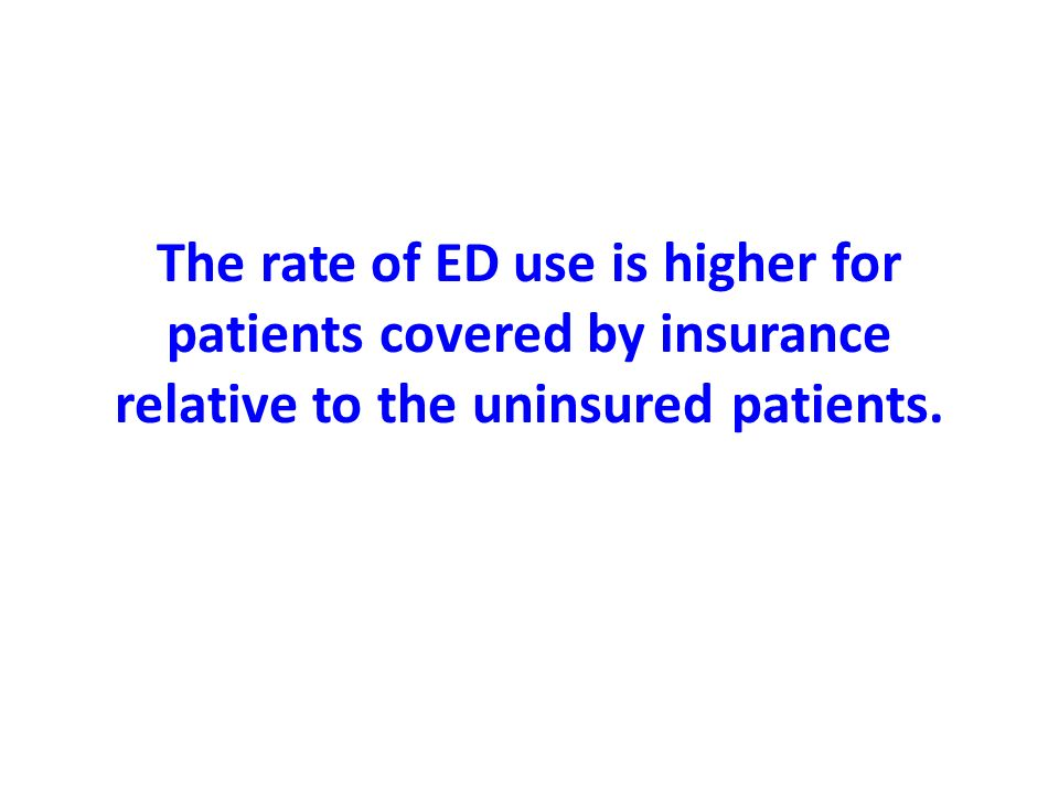 The rate of ED use is higher for patients covered by insurance relative to the uninsured patients.