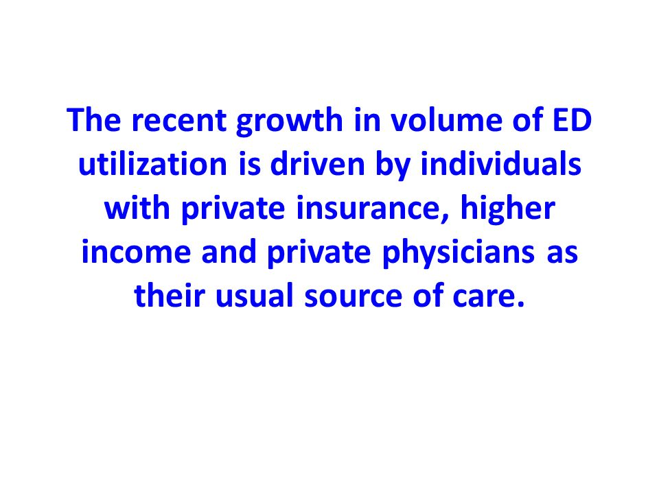 The recent growth in volume of ED utilization is driven by individuals with private insurance, higher income and private physicians as their usual source of care.
