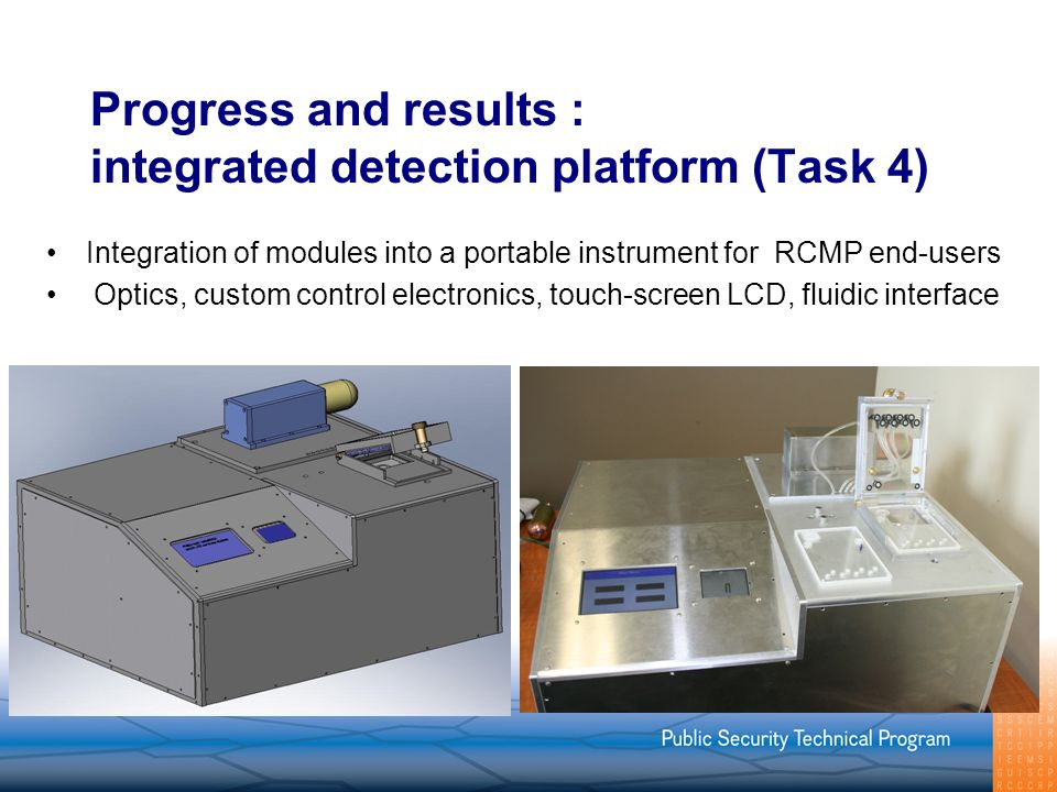 Progress and results : integrated detection platform (Task 4) Integration of modules into a portable instrument for RCMP end-users Optics, custom control electronics, touch-screen LCD, fluidic interface