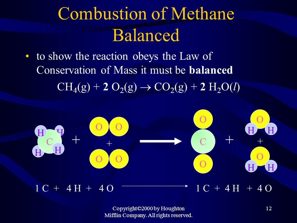 Copyright©2000 by Houghton Mifflin Company. All rights reserved. 12 Combustion of Methane Balanced to show the reaction obeys the Law of Conservation