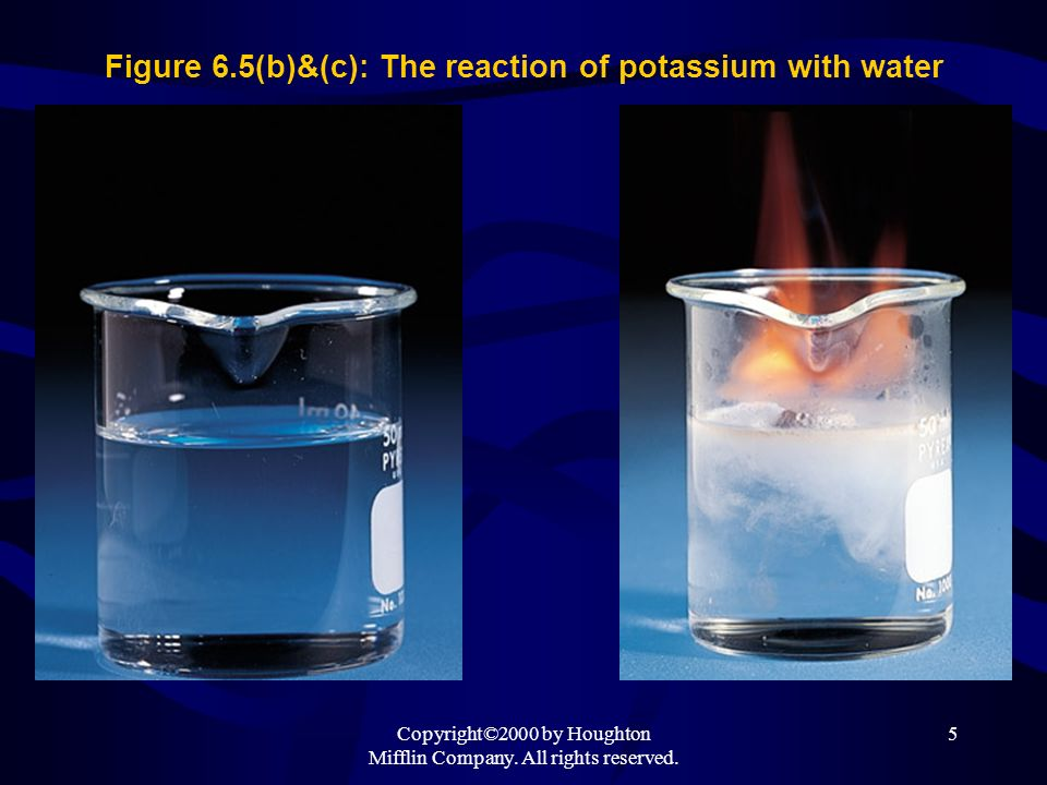 Copyright©2000 by Houghton Mifflin Company. All rights reserved. 5 Figure 6.5(b)&(c): The reaction of potassium with water