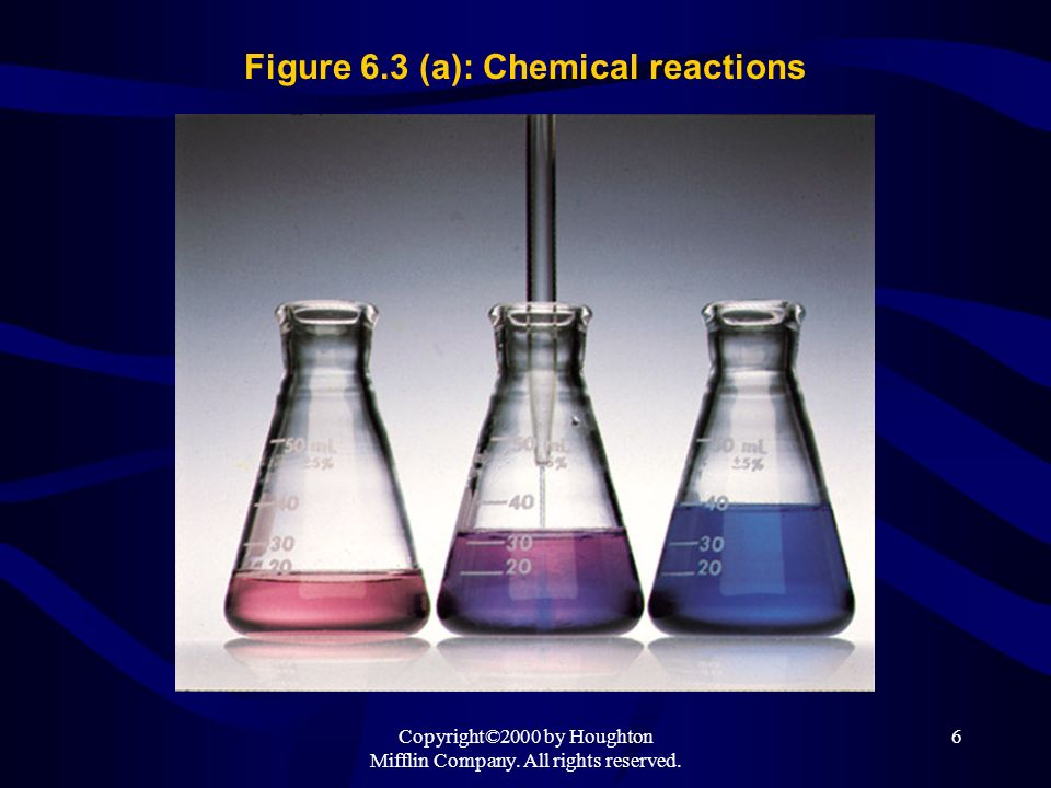 Copyright©2000 by Houghton Mifflin Company. All rights reserved. 6 Figure 6.3 (a): Chemical reactions