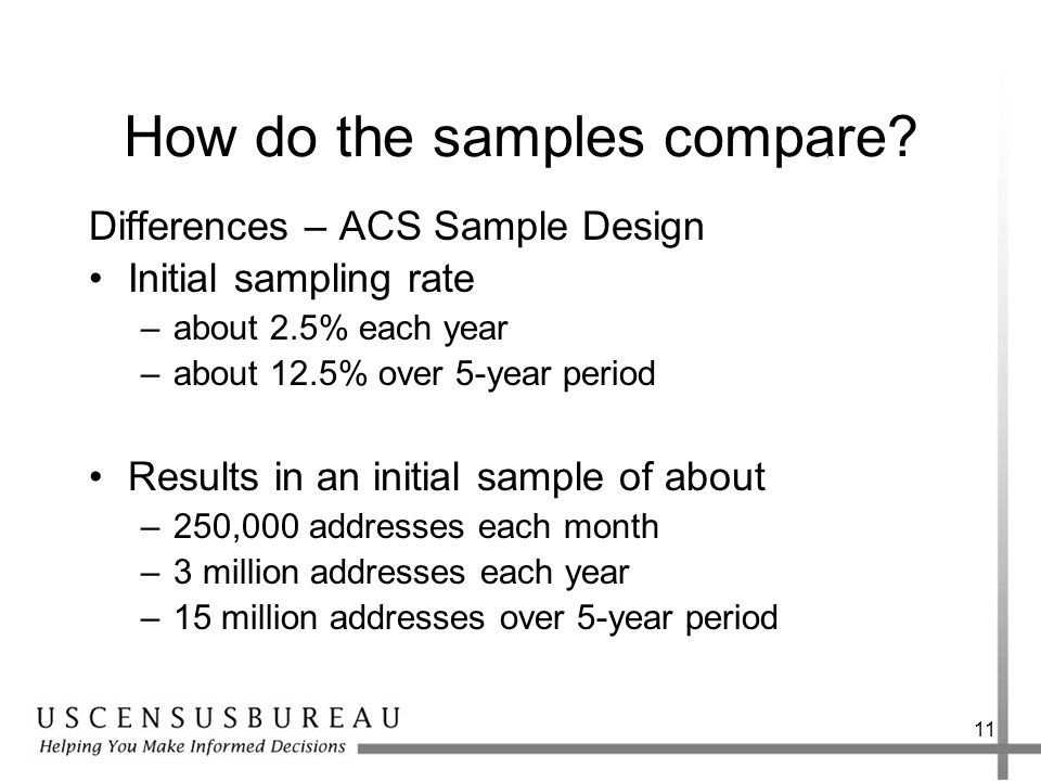 11 How do the samples compare.