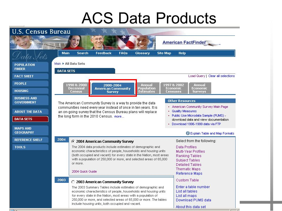 ACS Data Products