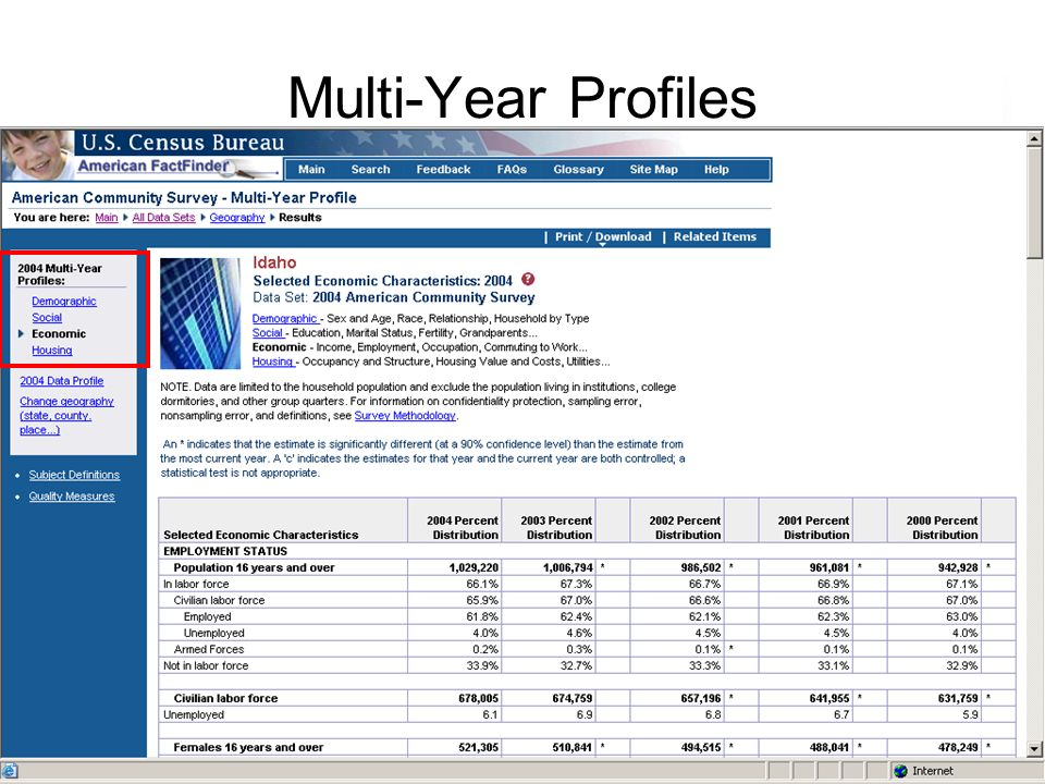 32 Multi-Year Profiles