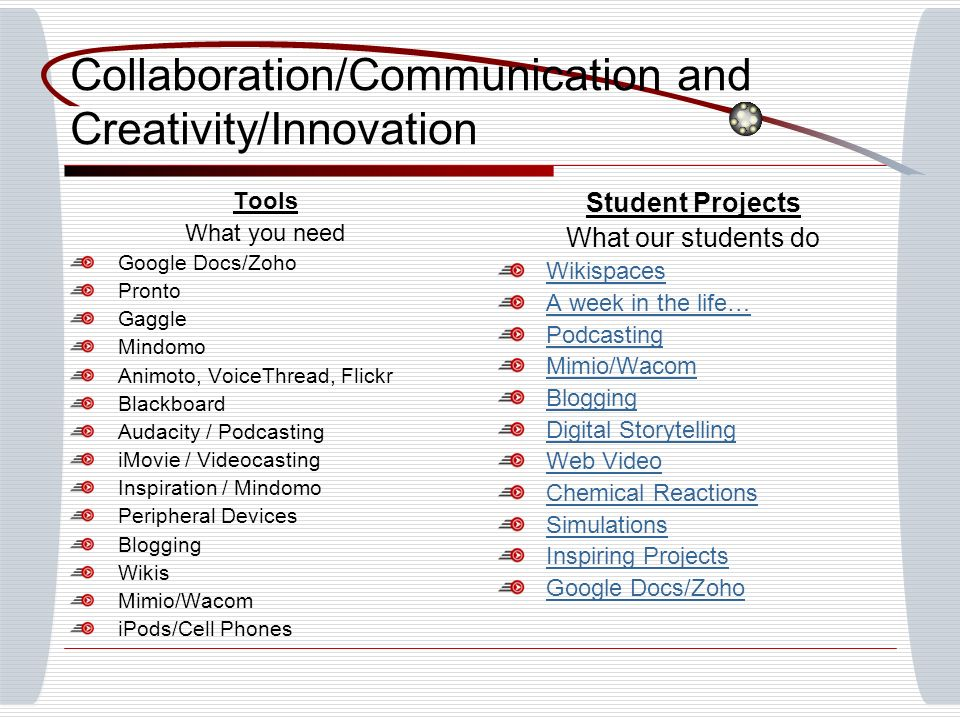 Collaboration/Communication and Creativity/Innovation Tools What you need Google Docs/Zoho Pronto Gaggle Mindomo Animoto, VoiceThread, Flickr Blackboard Audacity / Podcasting iMovie / Videocasting Inspiration / Mindomo Peripheral Devices Blogging Wikis Mimio/Wacom iPods/Cell Phones Student Projects What our students do Wikispaces A week in the life… Podcasting Mimio/Wacom Blogging Digital Storytelling Web Video Chemical Reactions Simulations Inspiring Projects Google Docs/Zoho