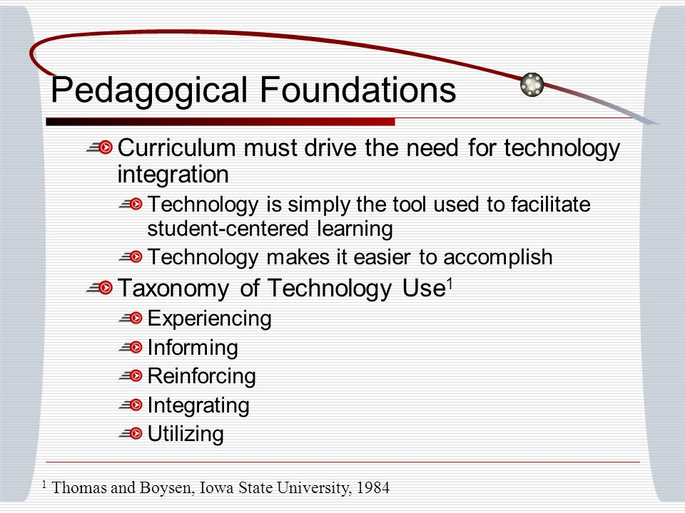 Pedagogical Foundations Curriculum must drive the need for technology integration Technology is simply the tool used to facilitate student-centered learning Technology makes it easier to accomplish Taxonomy of Technology Use 1 Experiencing Informing Reinforcing Integrating Utilizing 1 Thomas and Boysen, Iowa State University, 1984